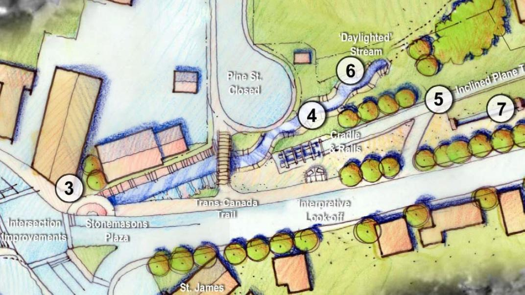 Rendering of a portion of the daylighted river from the 2006 Canal Greenway Report.