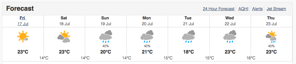 """There's nothing at all """"hot"""" about Halifax weather."""