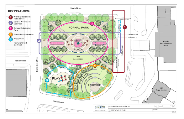 Plans for the renovation of Cornwallis Park.