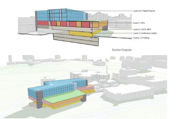 Architectural plans for a five-storey addition to the Halifax Infirmary that would allow for the decommissioning of the Victoria General building.