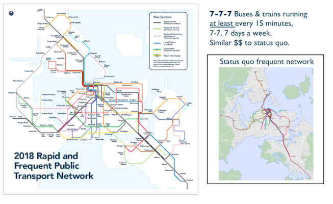 Figure 3: 2018 frequent network vs status quo network. Graphic courtesy Auckland Transport