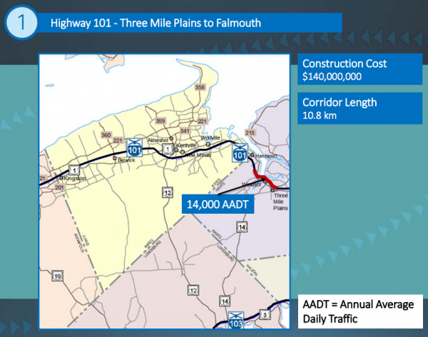 The Falmouth stretch, from CBCL's feasibility study on twinning highways in Nova Scotia.