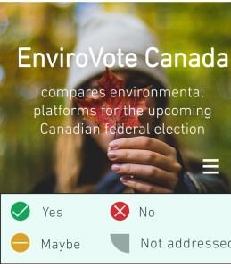 The Envirovote Canada website