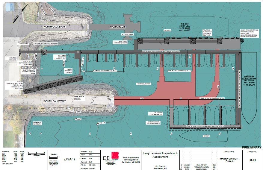 A technical drawing in various colours, showing the aerial view of the proposed marina.