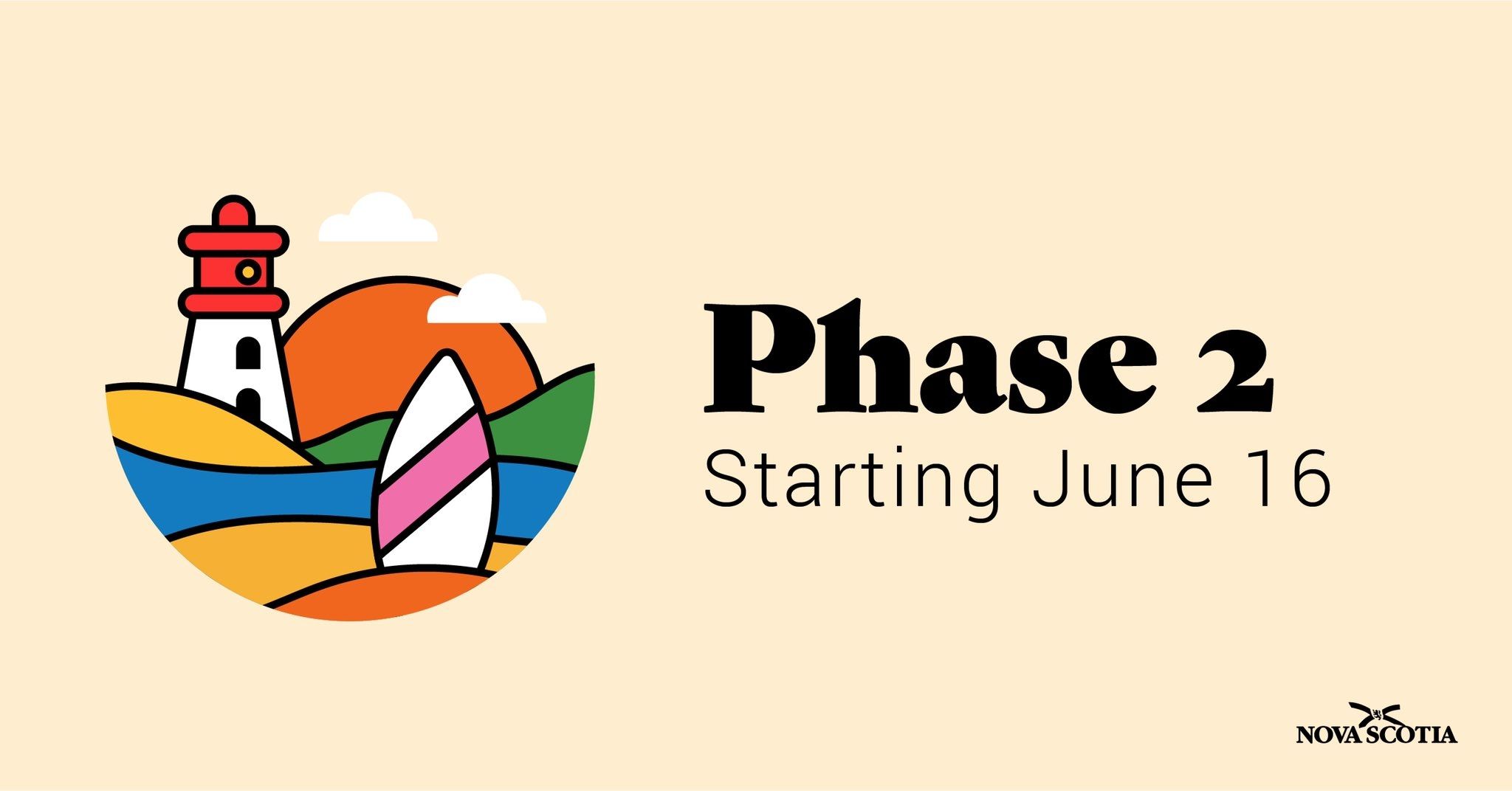 This illustration for the Phase 2 reopening has a warm beige background with a cute circle shaped cartoon of a lighthouse, multi-coloured waves, a sailboat and orange sun, with two puffy clouds.